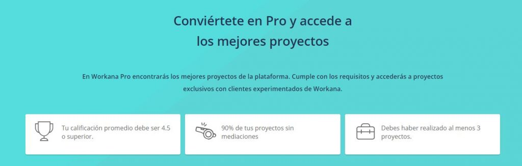 Requisitos freelancer pro de Workana